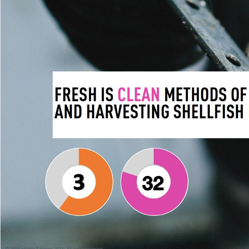 Fresh-clean.jpg
