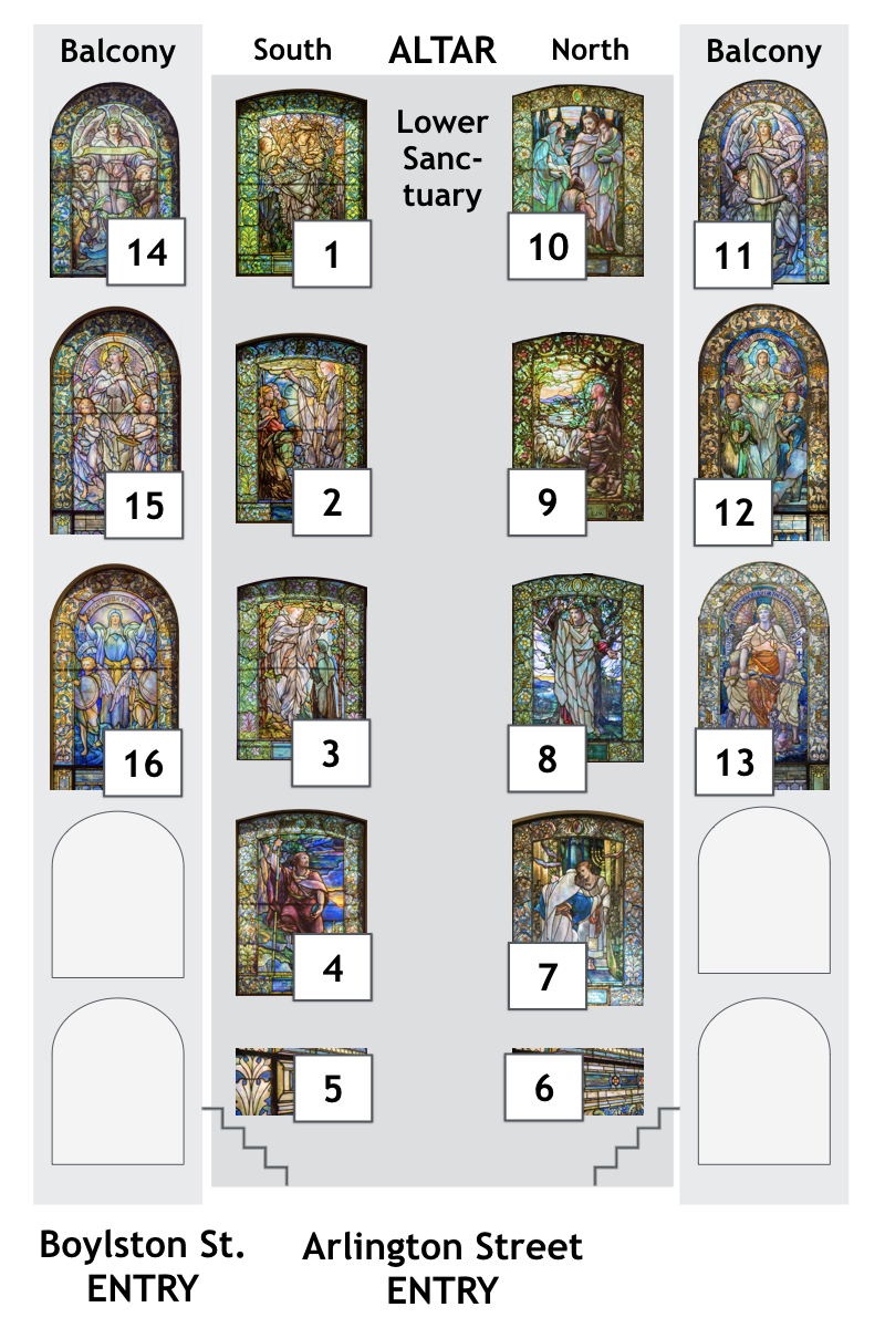 Diagram showing small windows images along with their window numbers