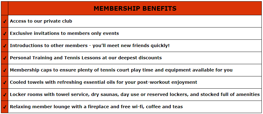 Membership Benefits Table.png