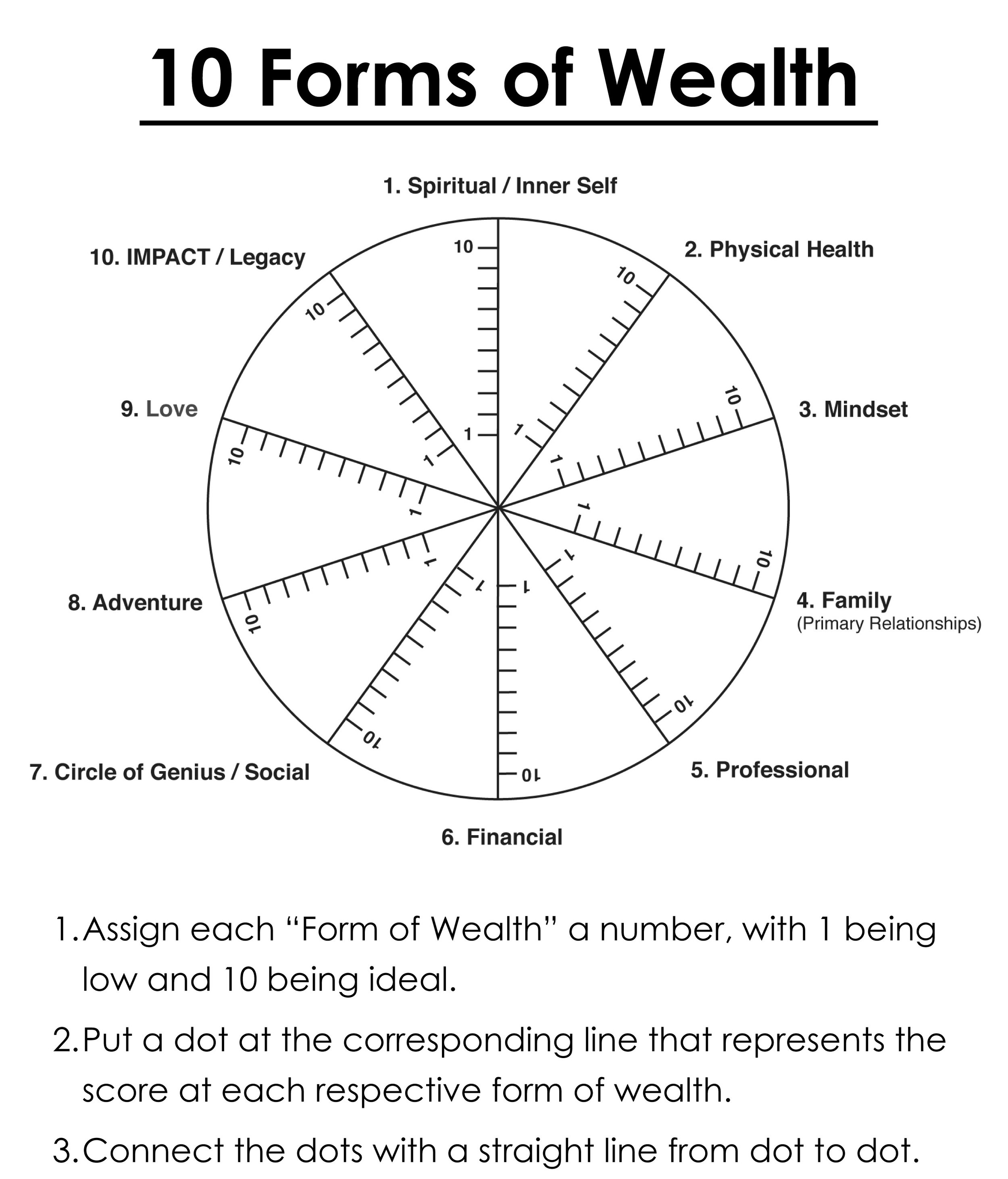 10 Forms of Wealth.jpg