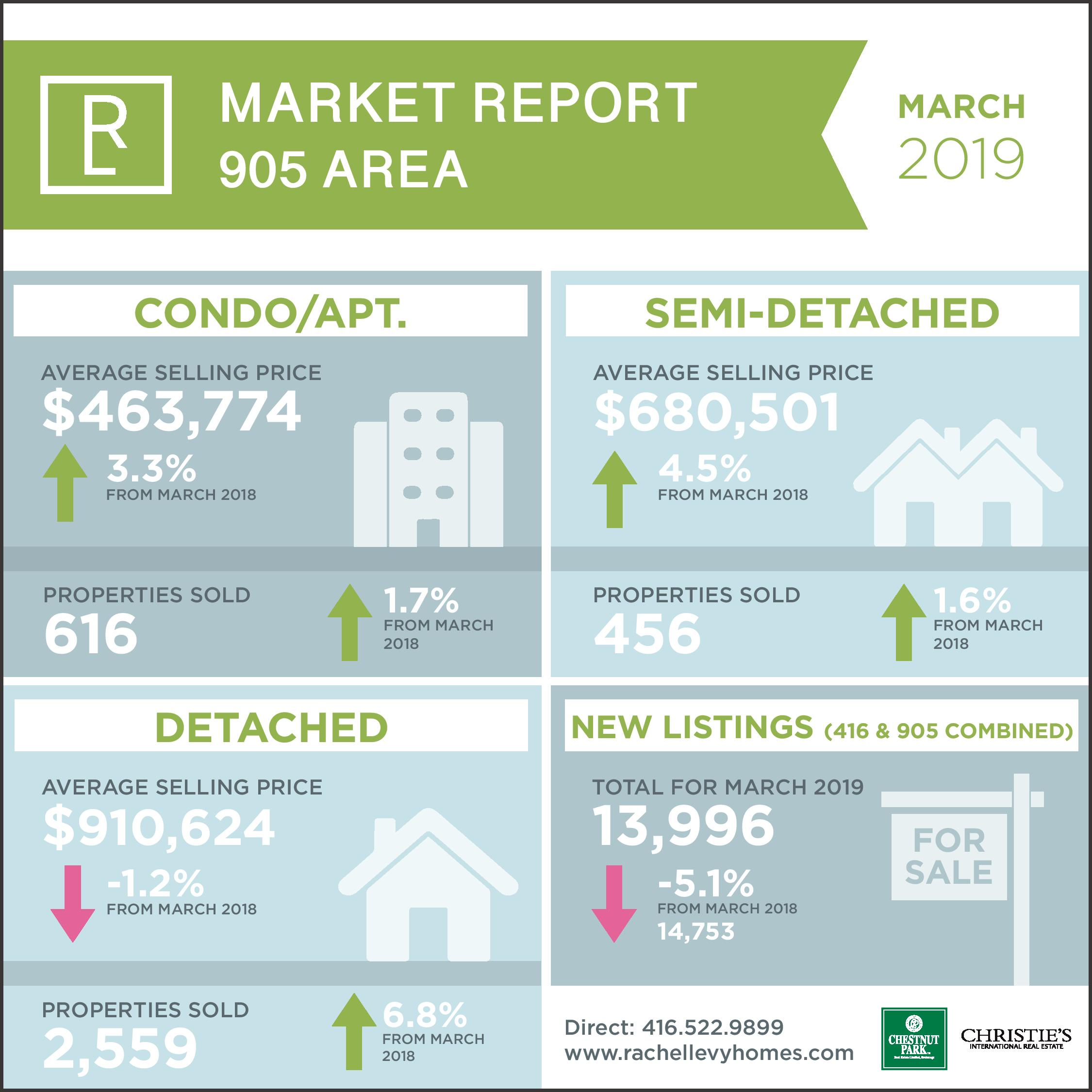 RLevy-Infographic March 2019 -905 area_01-page-001.jpg