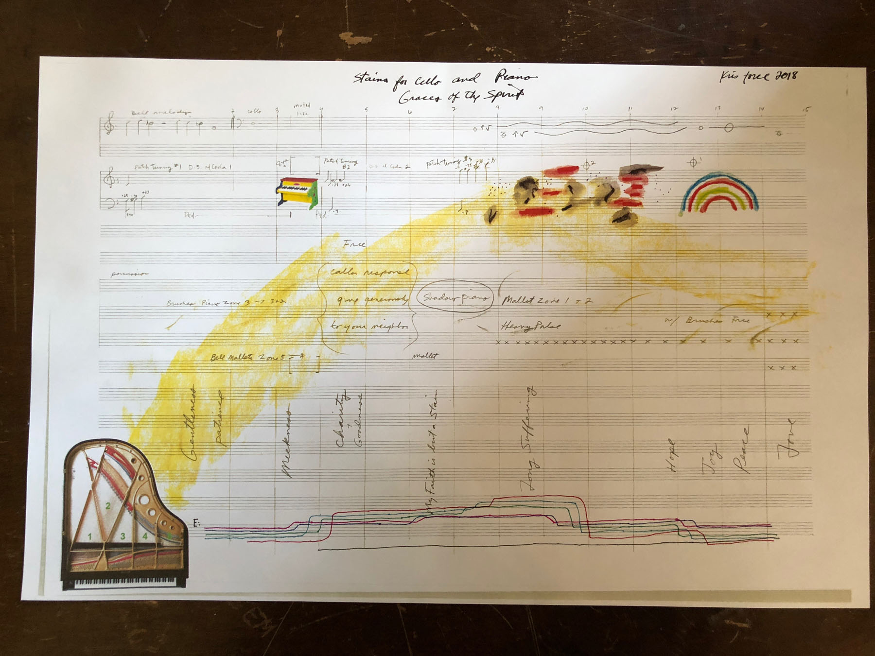 Stains for Cello and Piano , score by Kris Force.