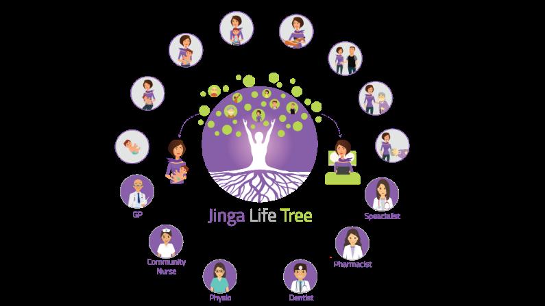 Jinga Life - Jinga Life tree - BV.png