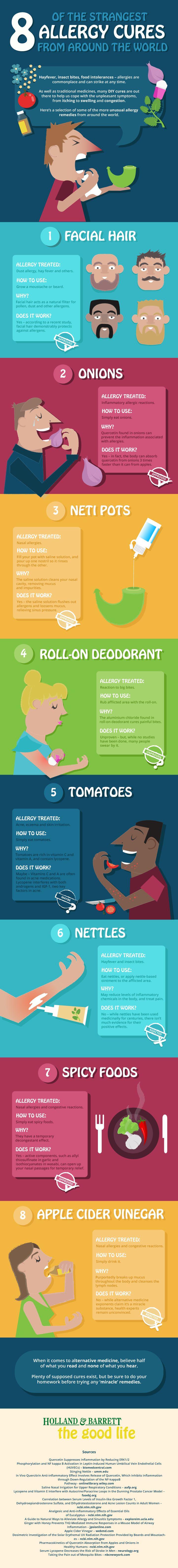 strange allergy cures.jpg