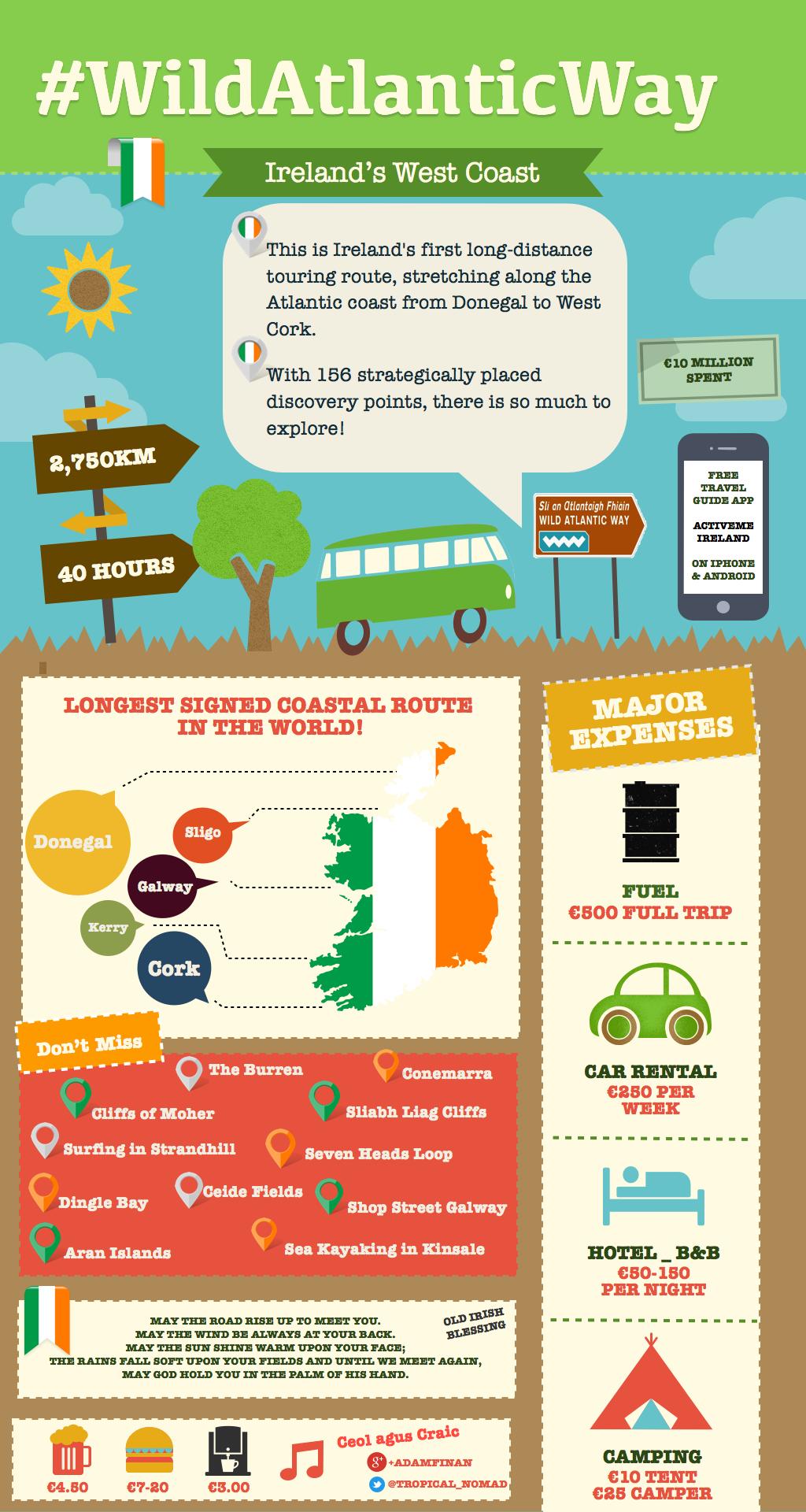 wild-atlantic-way-ireland-infographic_53513549a4703.png