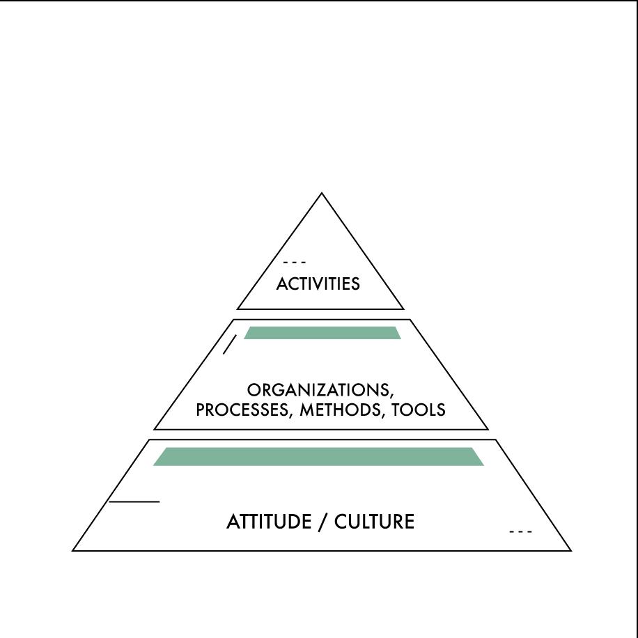 Pyramide-2.png