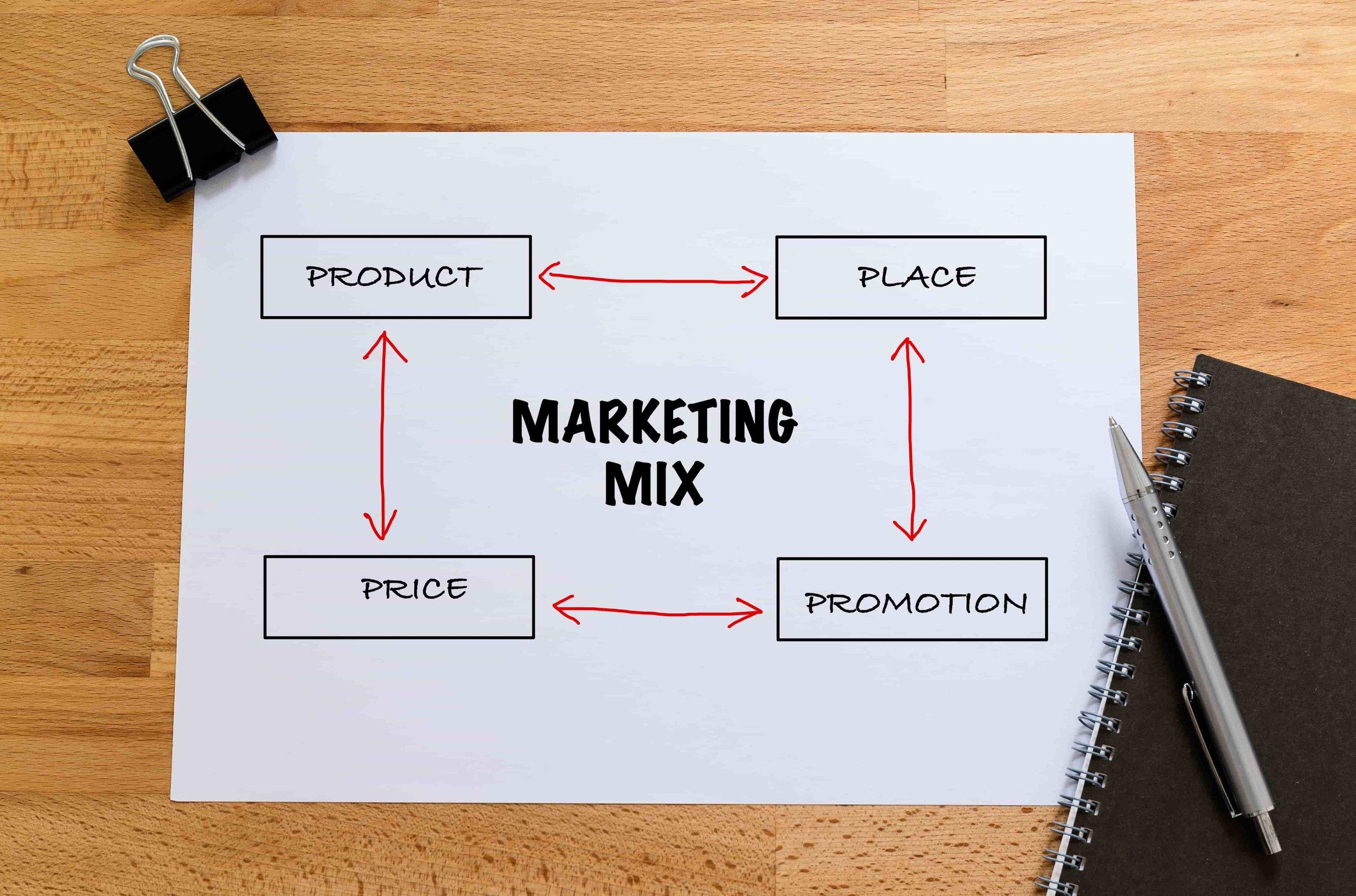 il-marketing-mix-con-le-4p