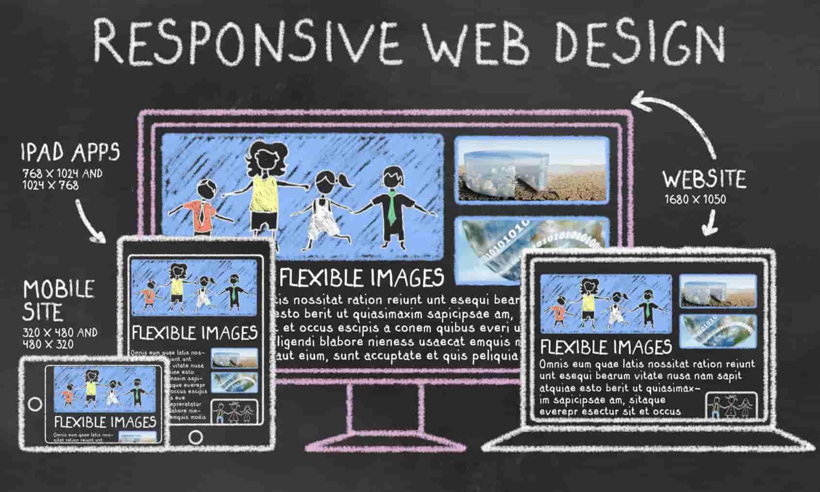 responsive design per il blog della tua impresa vitivinicola