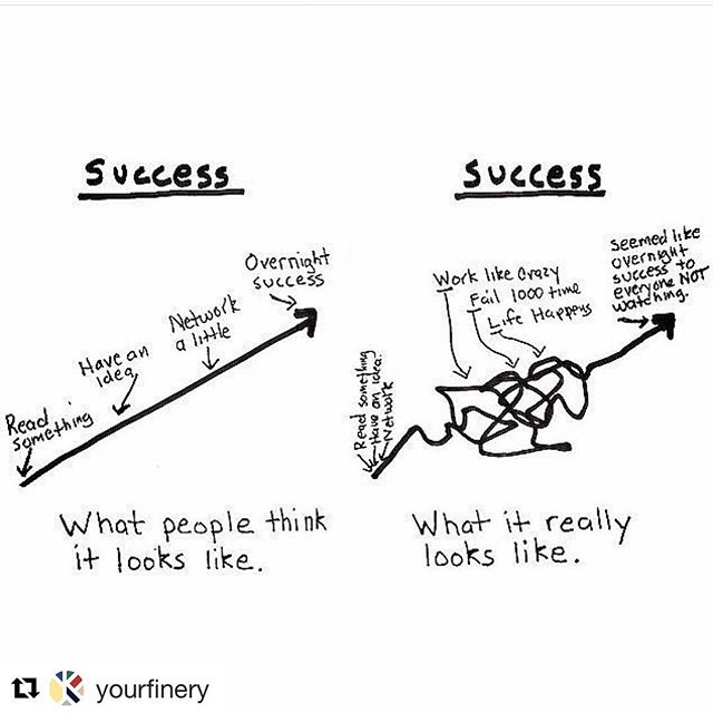 Yup. I like to think somewhere along that trajectory there are a lot of deep breaths too 🤞🏻😝. #igniteinnerbalance #startup #success #onedoorclosesanotheropens