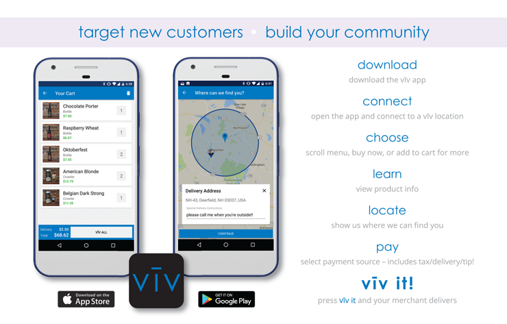 viv-delivery-target-customers-build-community.png