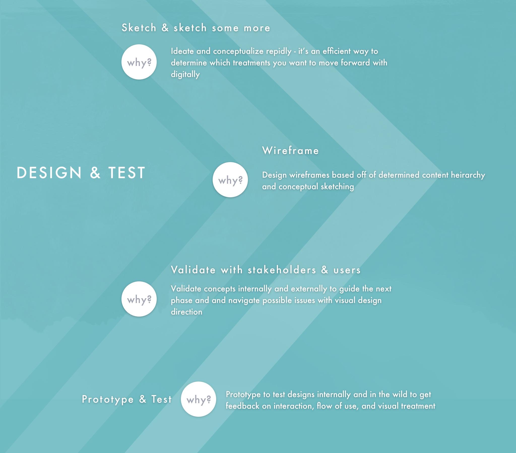 Design & Test.jpg