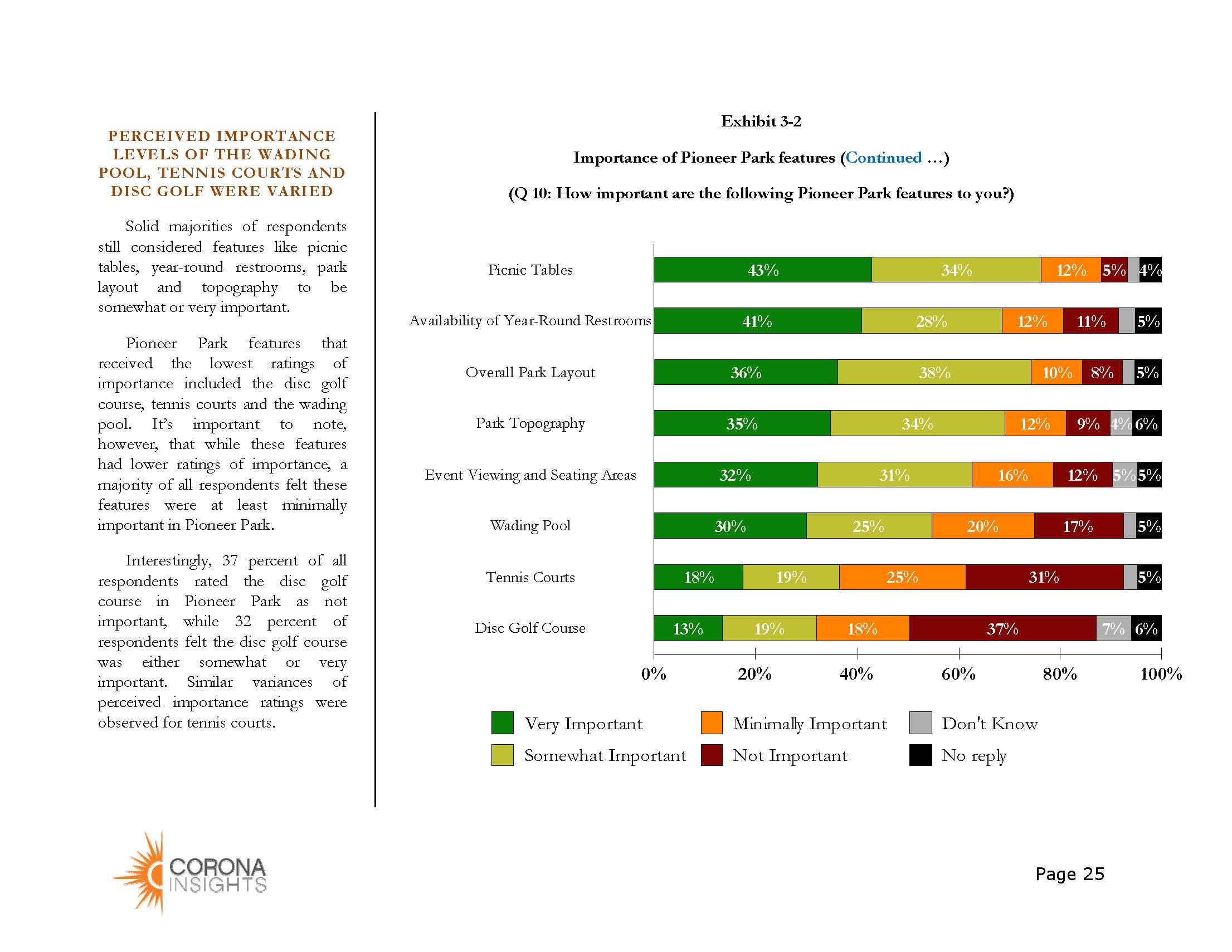 2010 Pioneer Park Master Plan Update_Page_150.jpg
