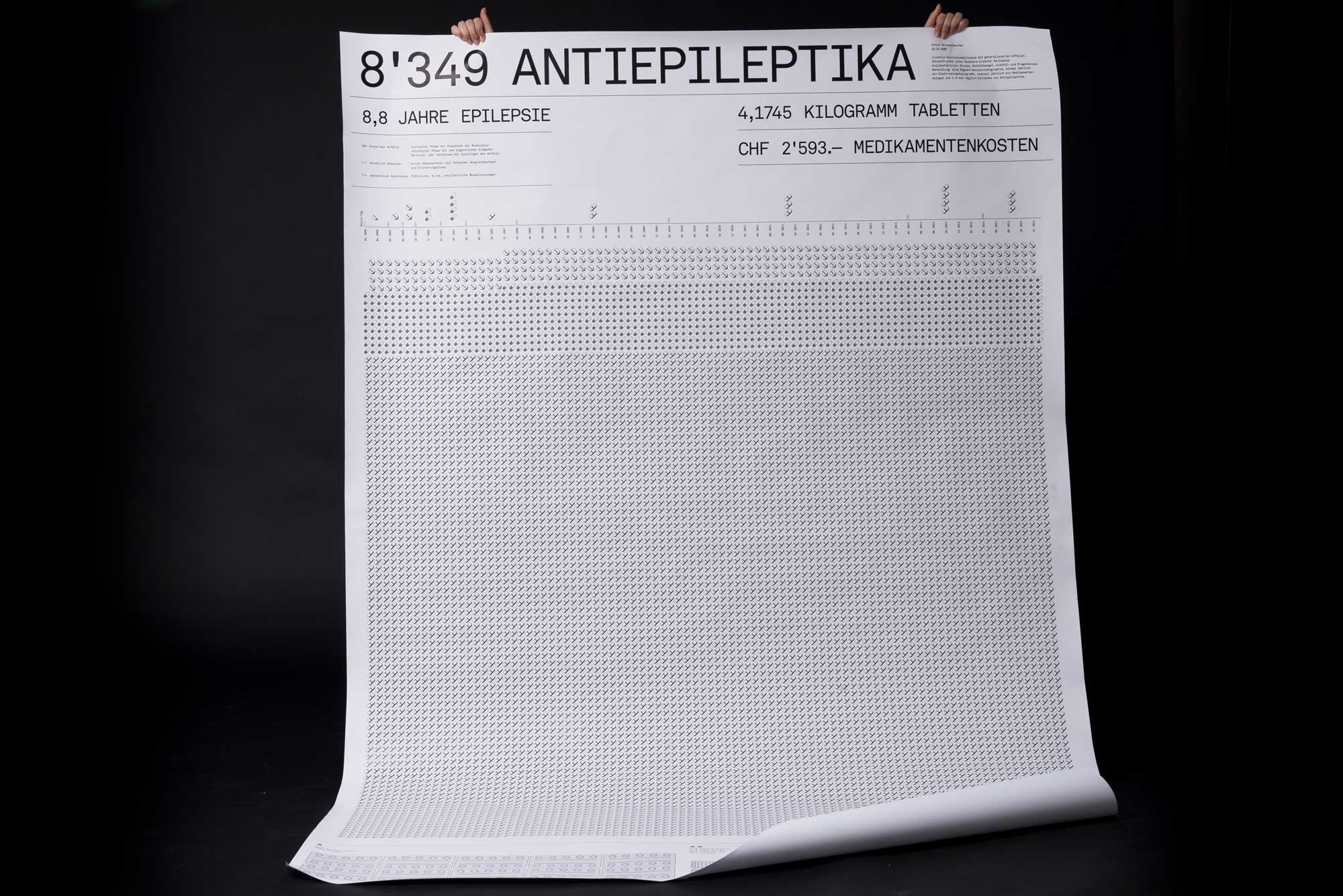 EpilepsieundIch-Plakat.jpg