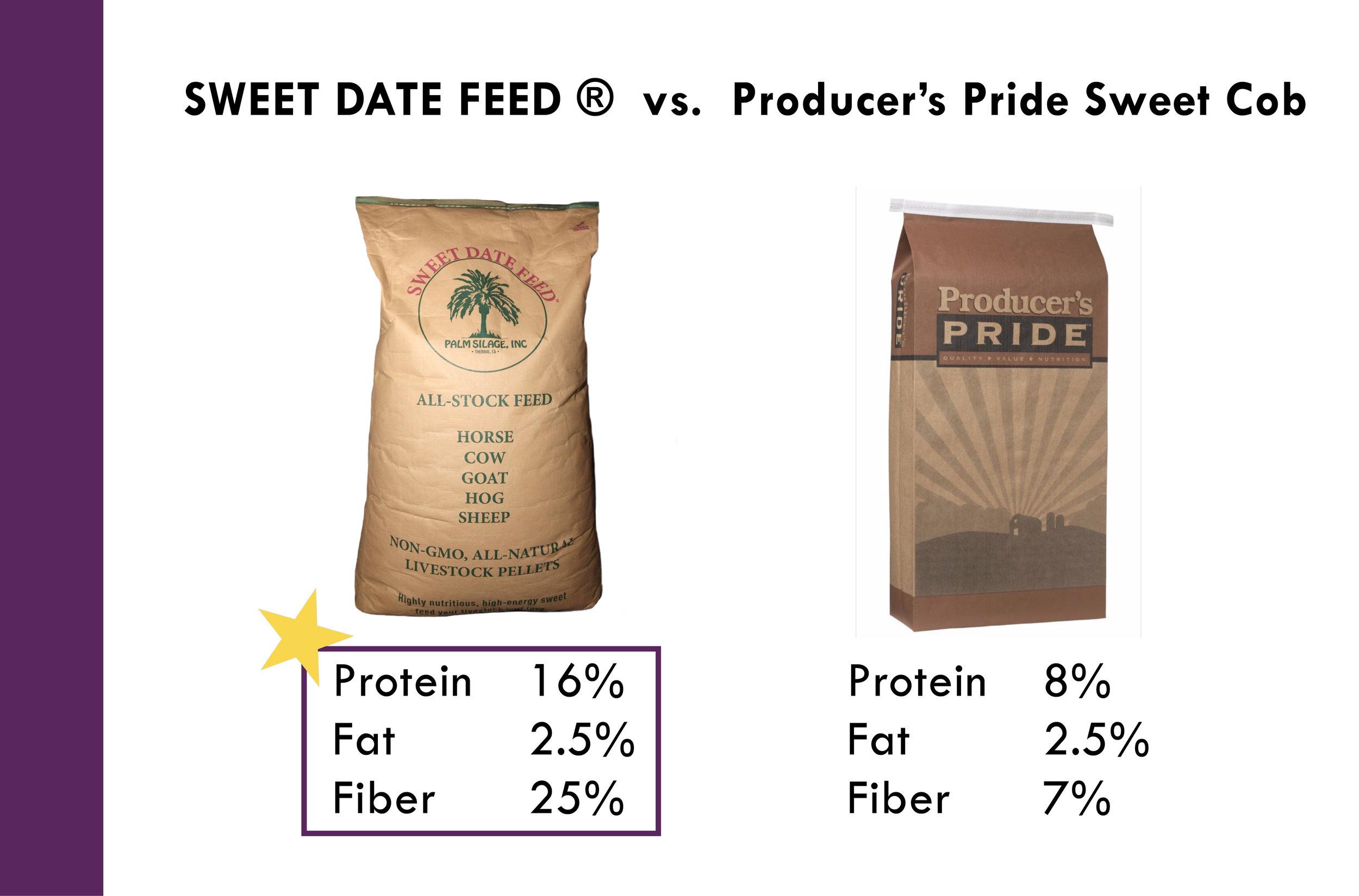 Why Sweet Date Feed_Palm Silage, Inc. 10-11-172.jpg