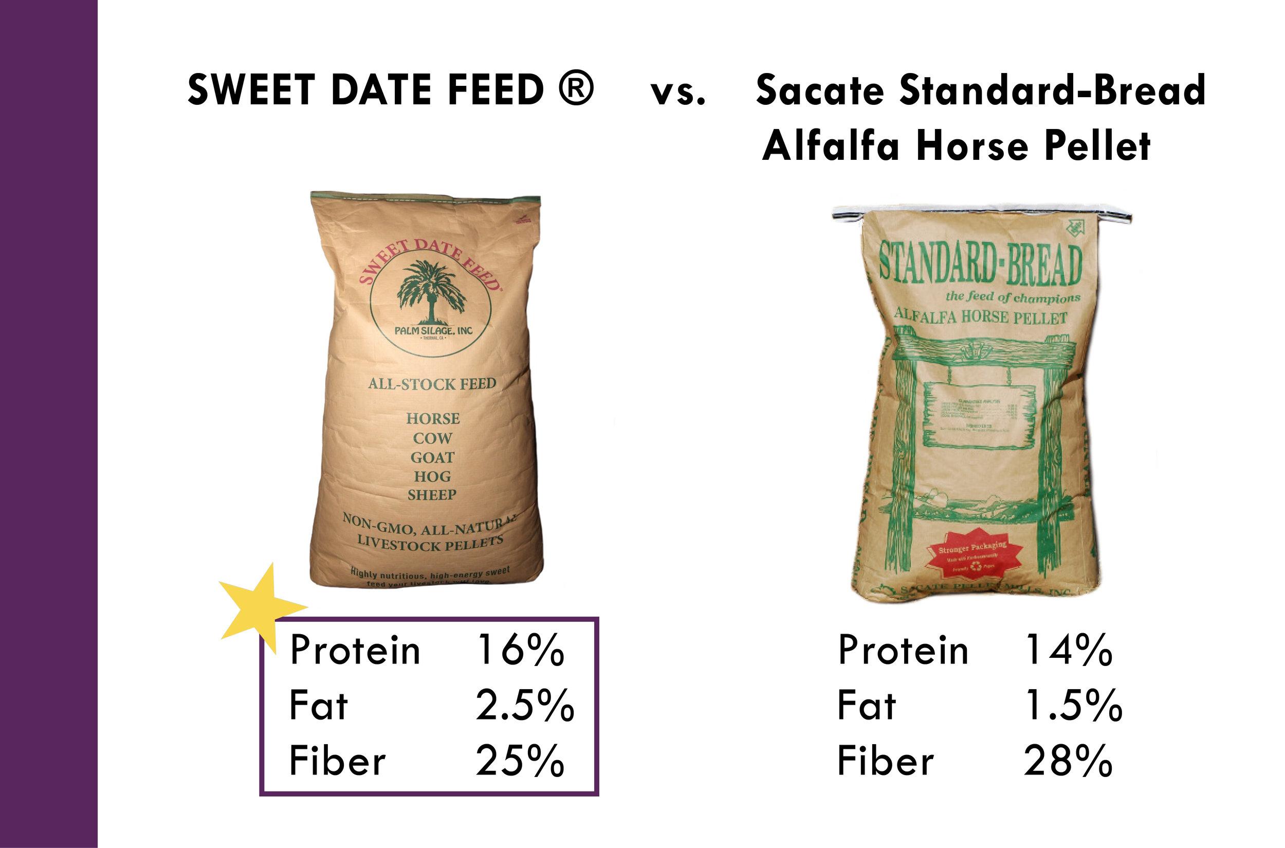 Why Sweet Date Feed_Palm Silage, Inc. 10-11-178.jpg