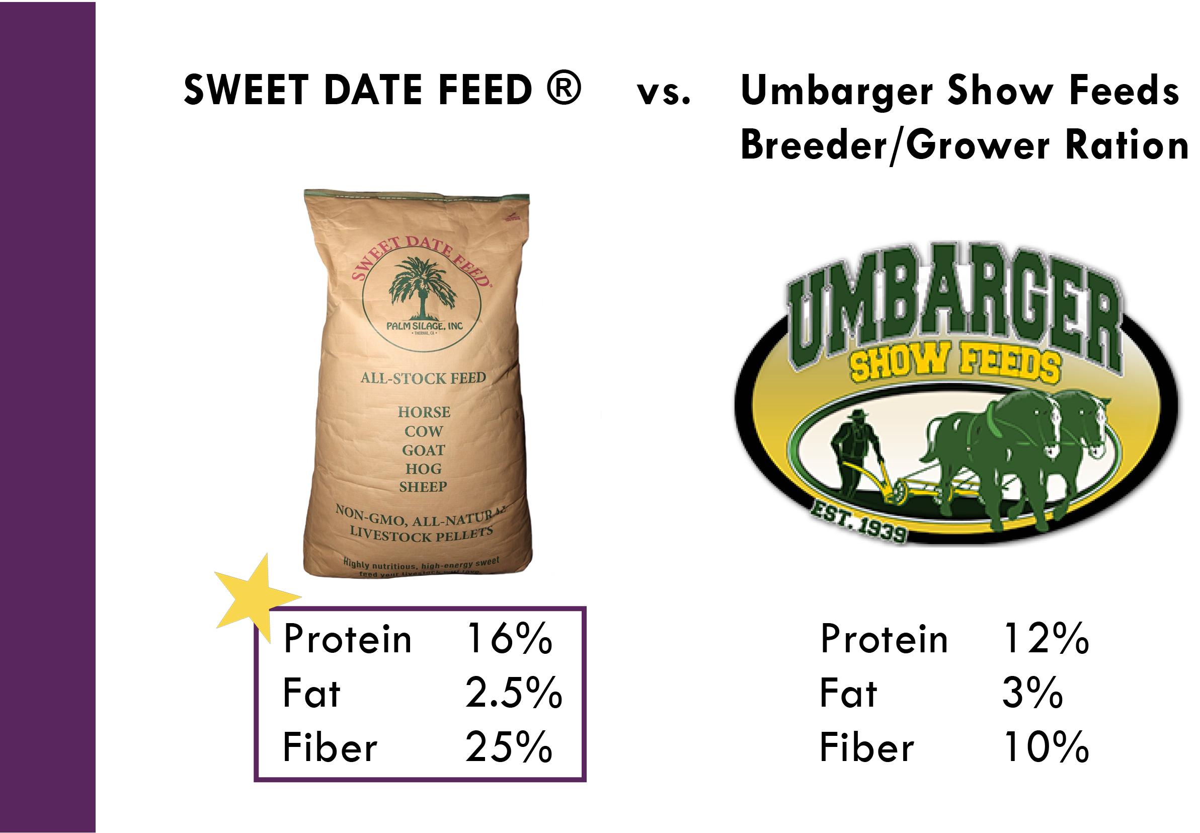 Why Sweet Date Feed_Palm Silage, Inc. 10-11-17.jpg