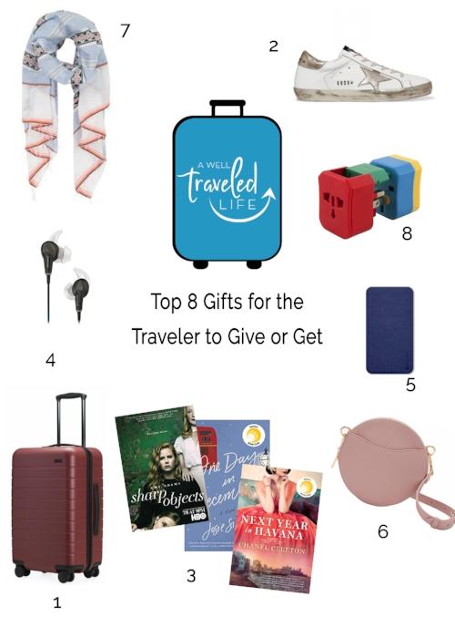 7 Gifts for the Traveller AWTL.jpg