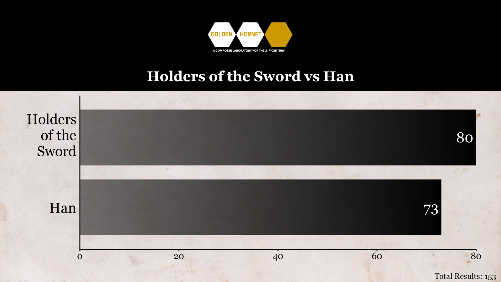 1-holders-of-the-sword-vs-han.png