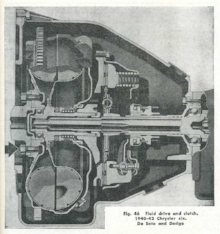 Chrysler Corporation's fluid drive semi automatic transmission (www.kitfoster.com)
