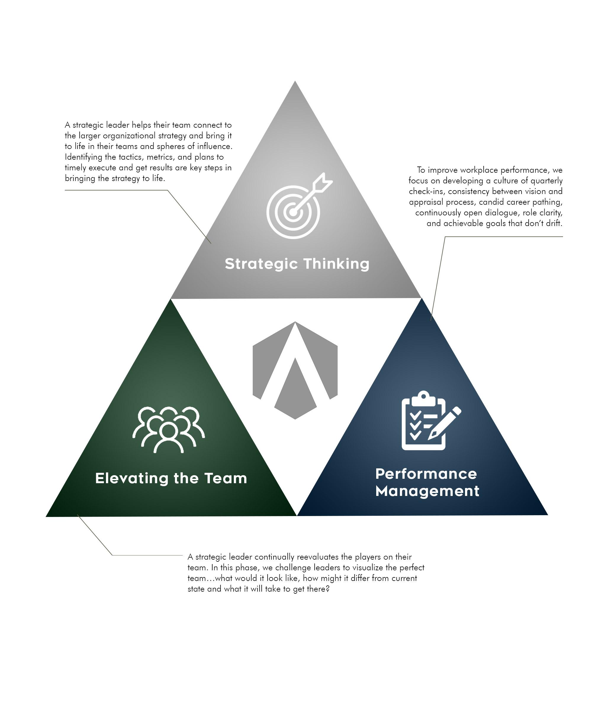 STRATEGY-Triangle2.jpg
