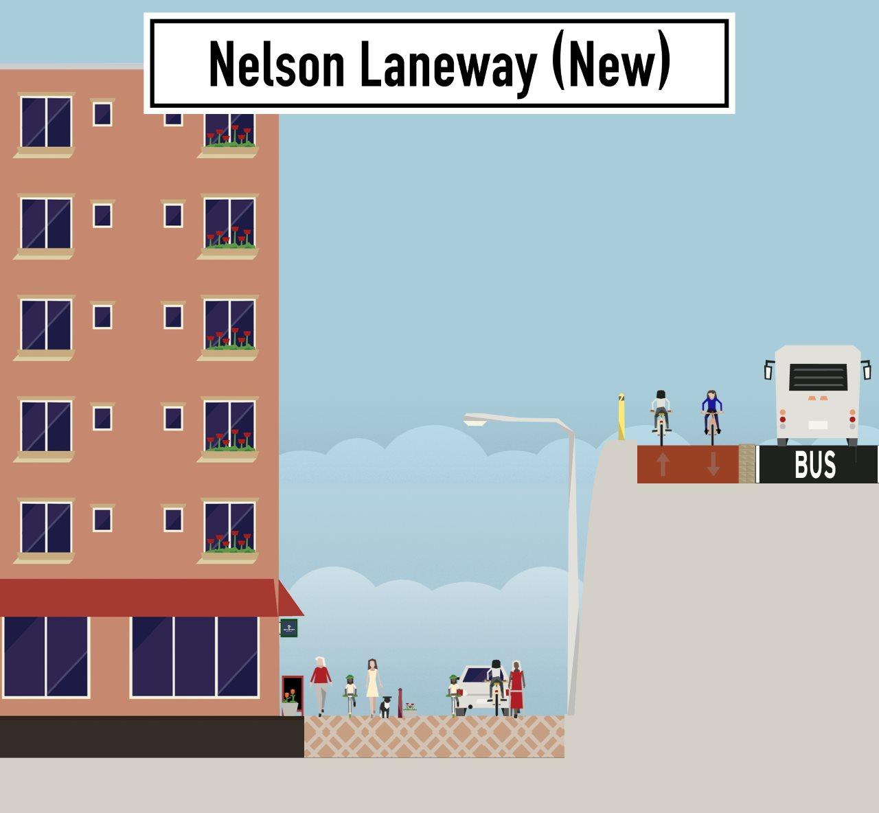 nelson-laneway-new.jpg