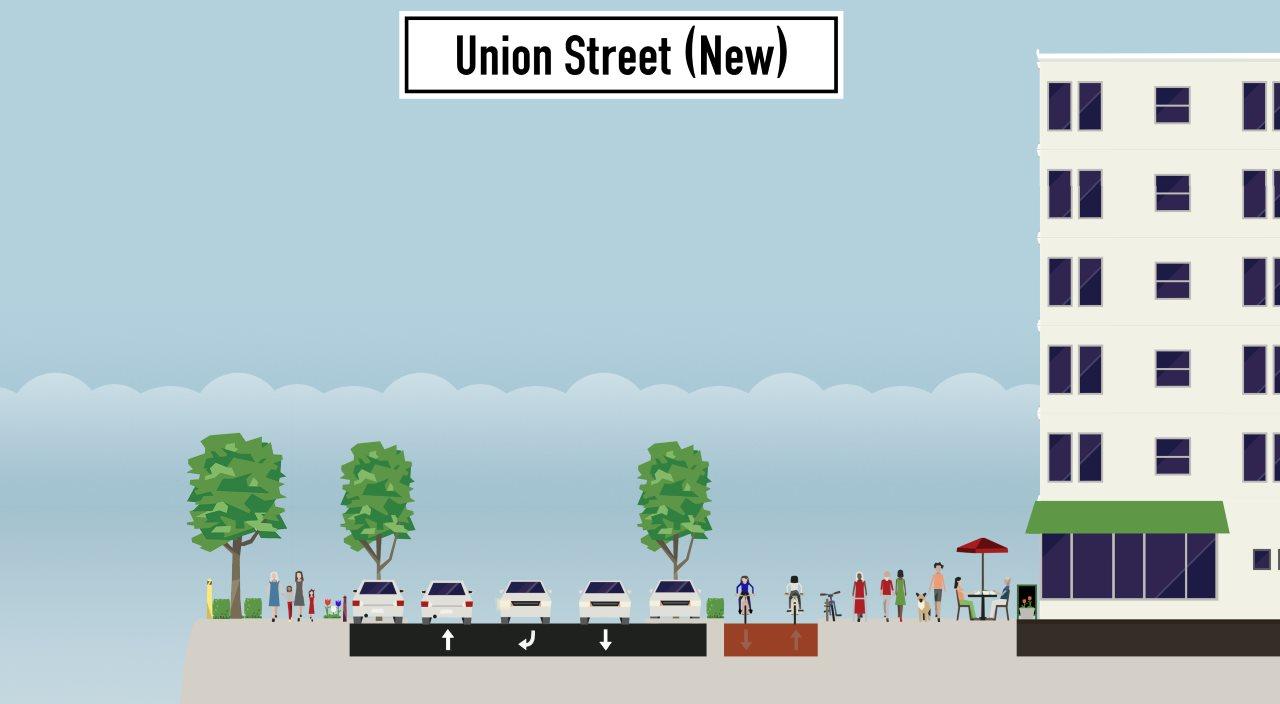 union-street-new.jpg