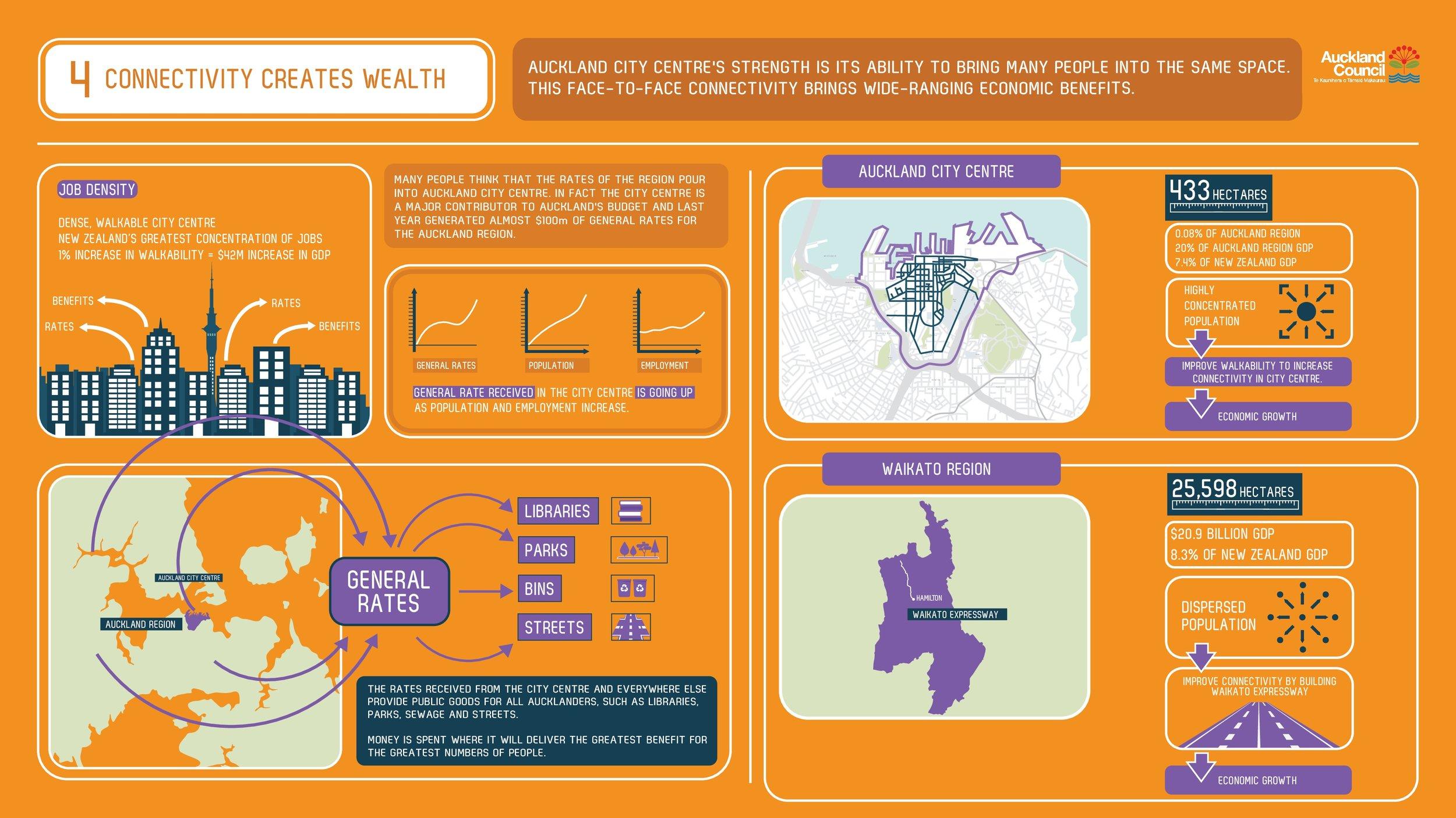 Auckland-City-Centre-Summary-Sheets.ADO-Nov17-006.jpg