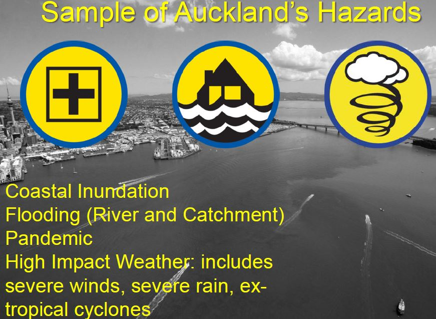 Some of Auckland's Hazards - are you prepared?