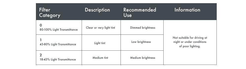 Filter-Categories.jpg