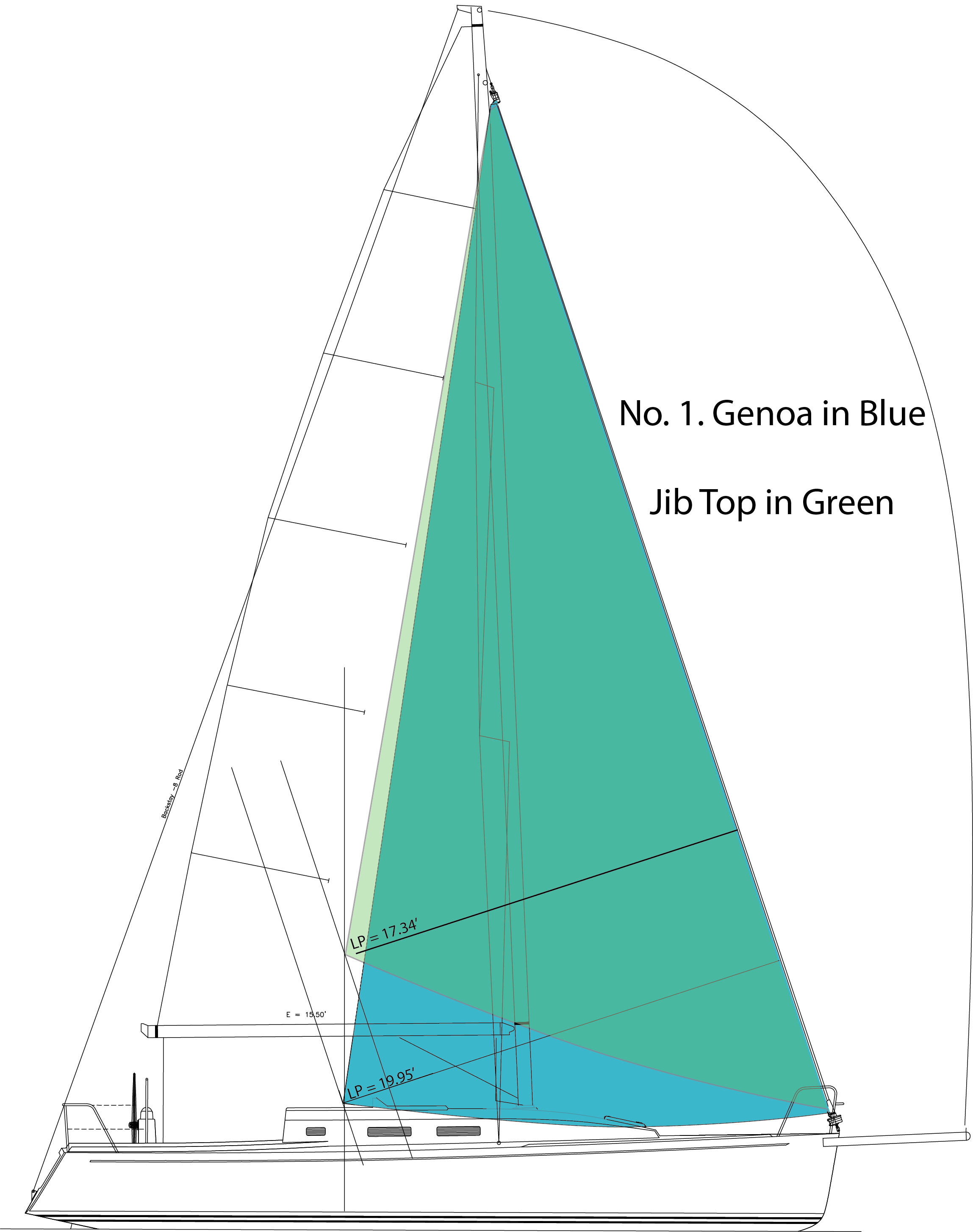 The Jib Top's high clew allows the sail to be eased out for reaching without twisting off the top excessively.
