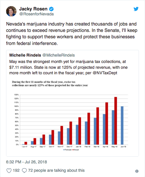 Screenshot_2018-08-16 Cannabis Reform A Hot-Button Issue In Nevada Senate Race(1).png