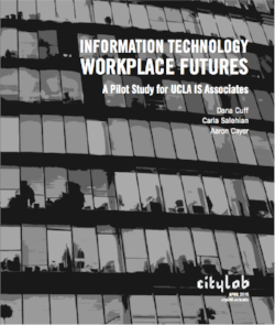IT Workplace Futures