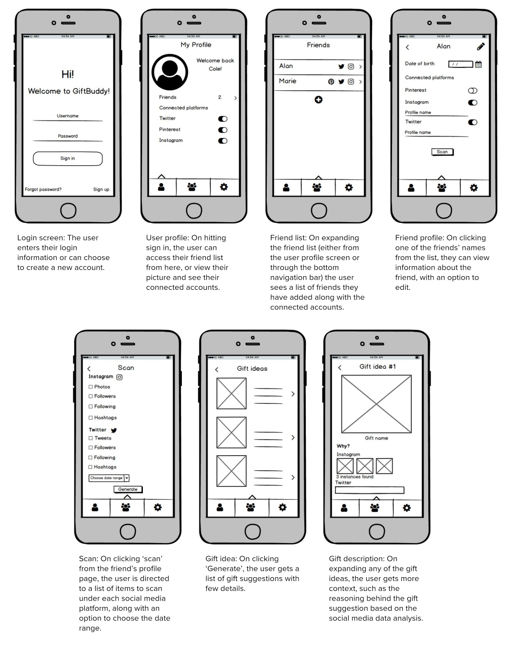 Wireframes generated using Balsamiq (Nikhila Nyapathy)