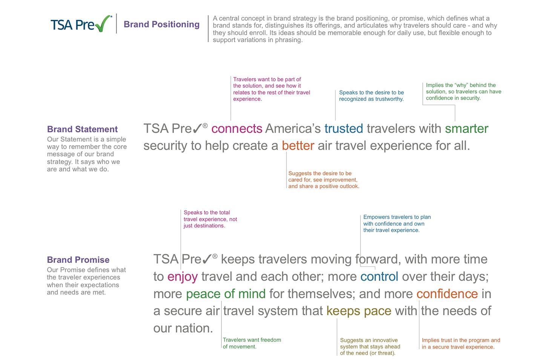 TSA_Brand.png