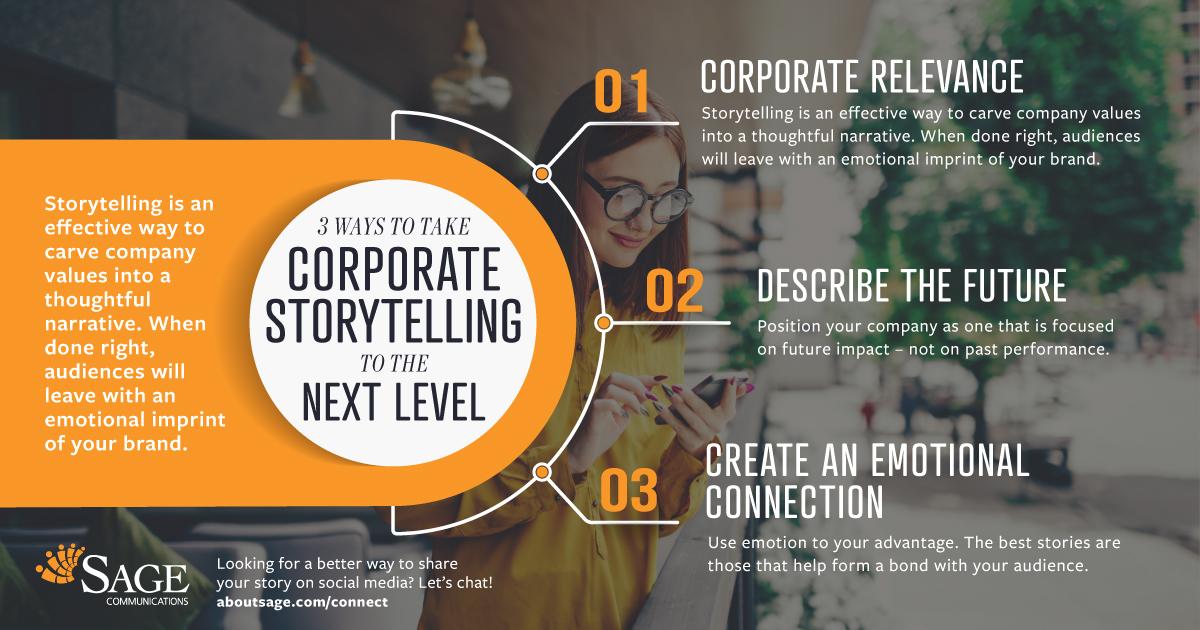 INFO_corporatestorytelling-FINAL.jpg