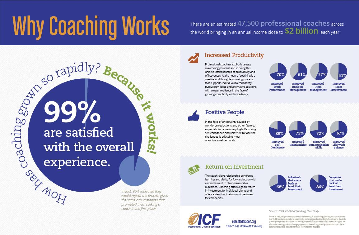 why_coaching_work.jpg