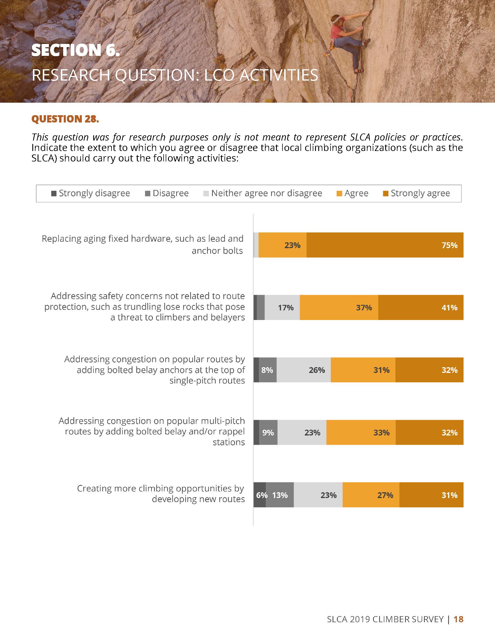 2019 SLCA Survey Results_Page_20.jpg