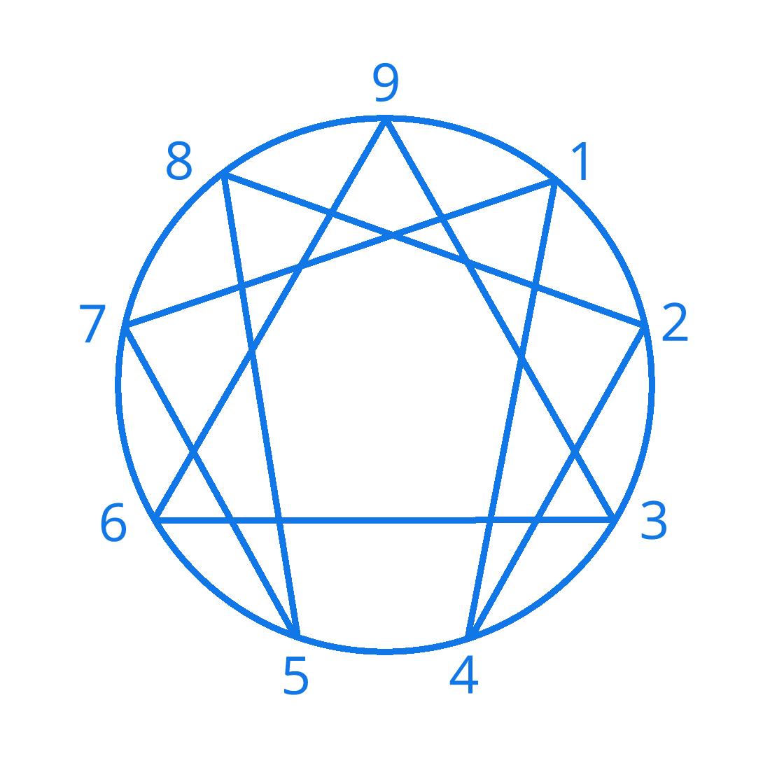 enneagram numbers - blk.jpg