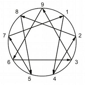 ennea lines symbol.jpeg