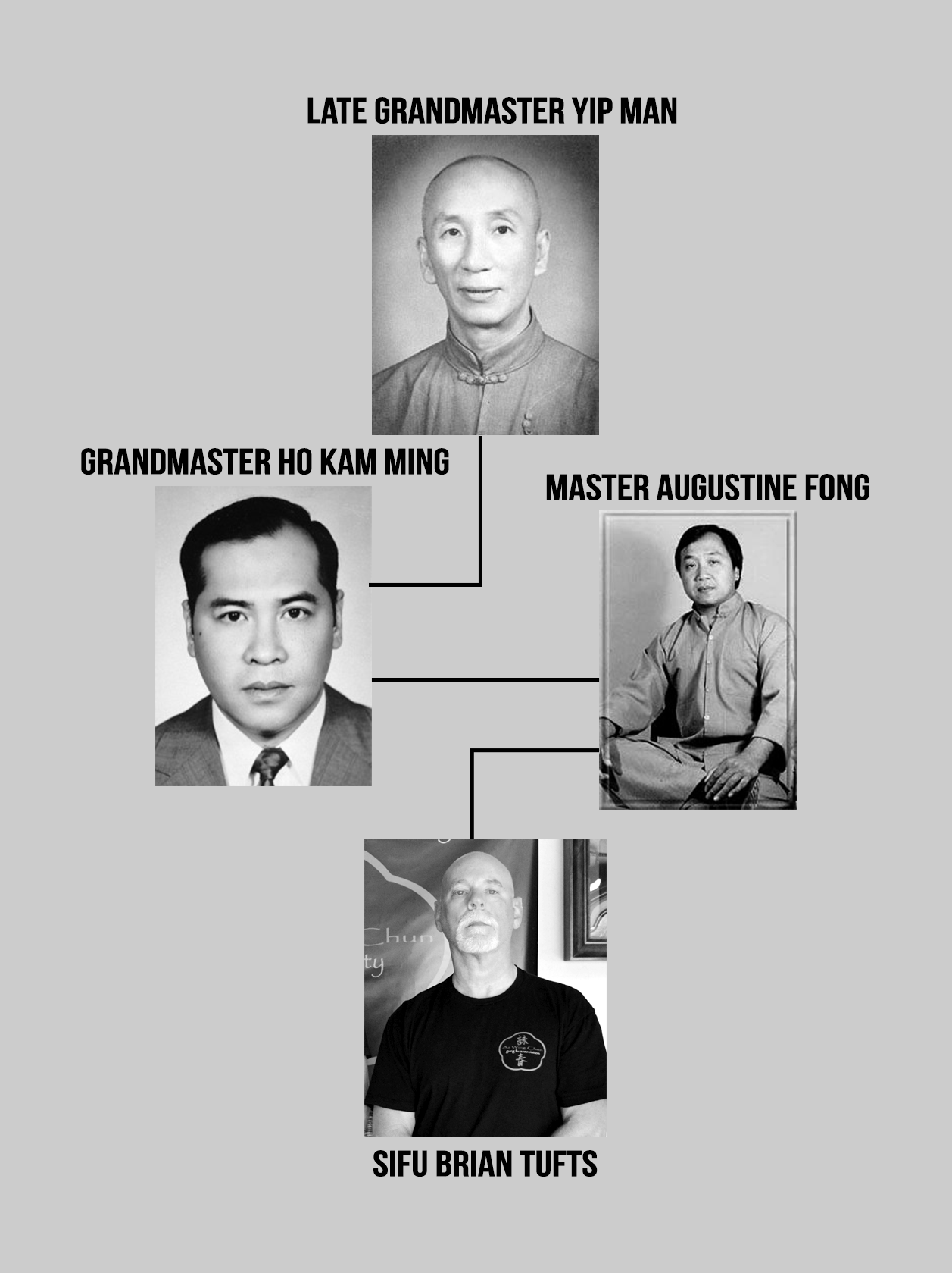 Sifu Tuft's close lineage to the late Grandmaster Yip Man.