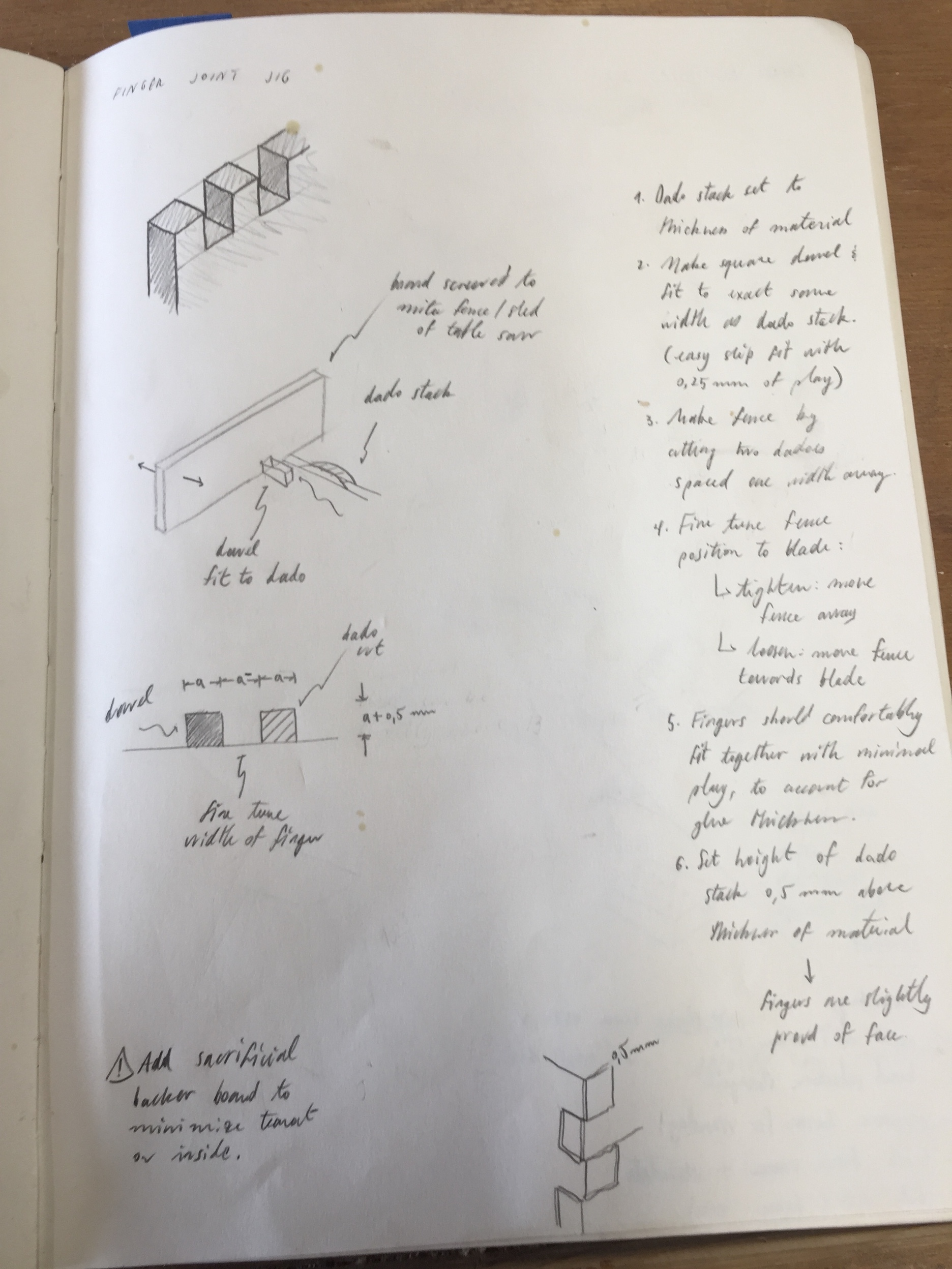Notes on making a finger jointing jig for Owen's toolbox