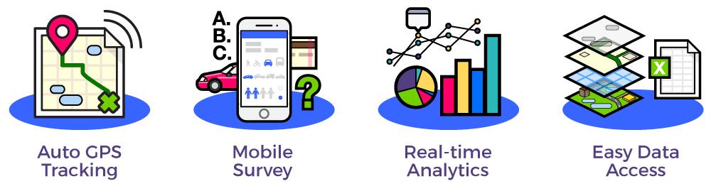 GPS-Survey-Analytics-GIS