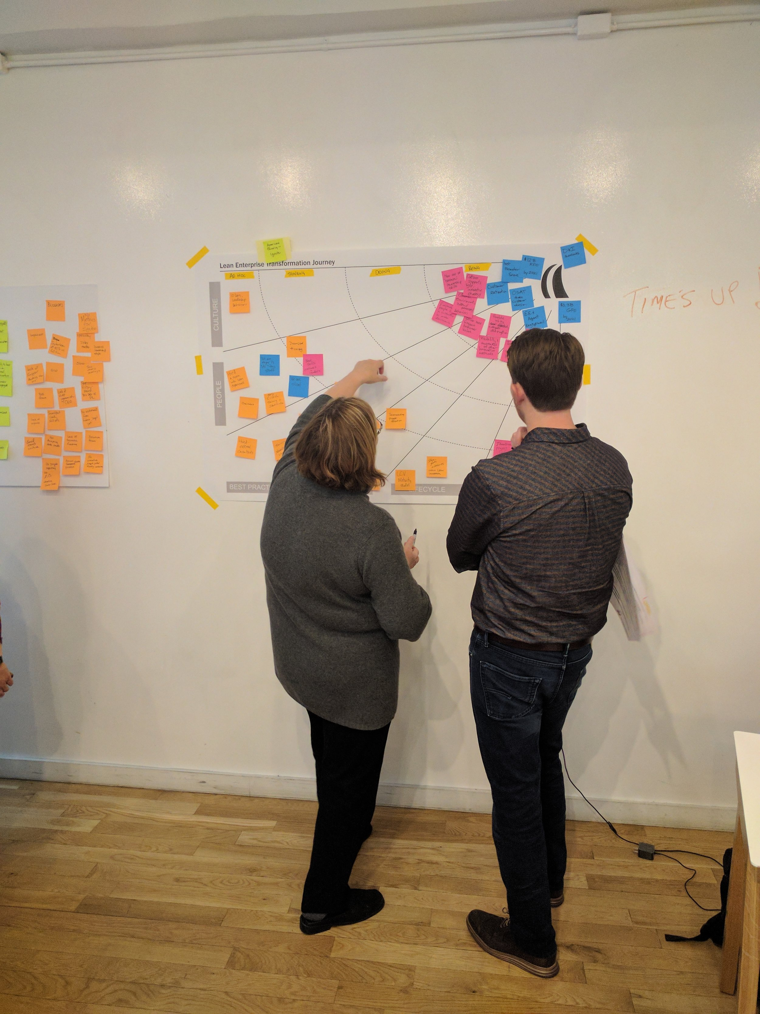 Mapping out a Transformation Journey using the Spinnaker canvas -