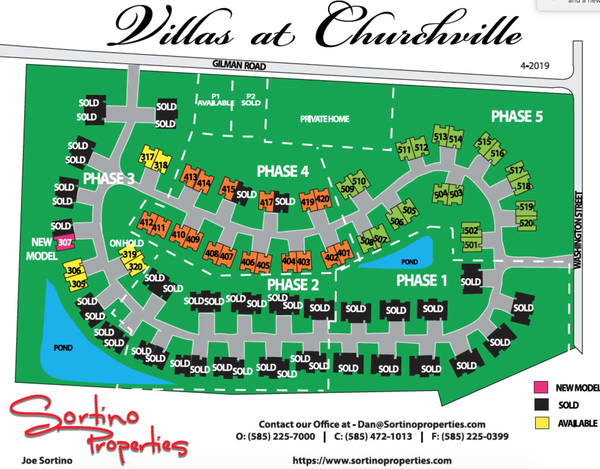 VILLAS AT CHURCHVILLE SITE MAP