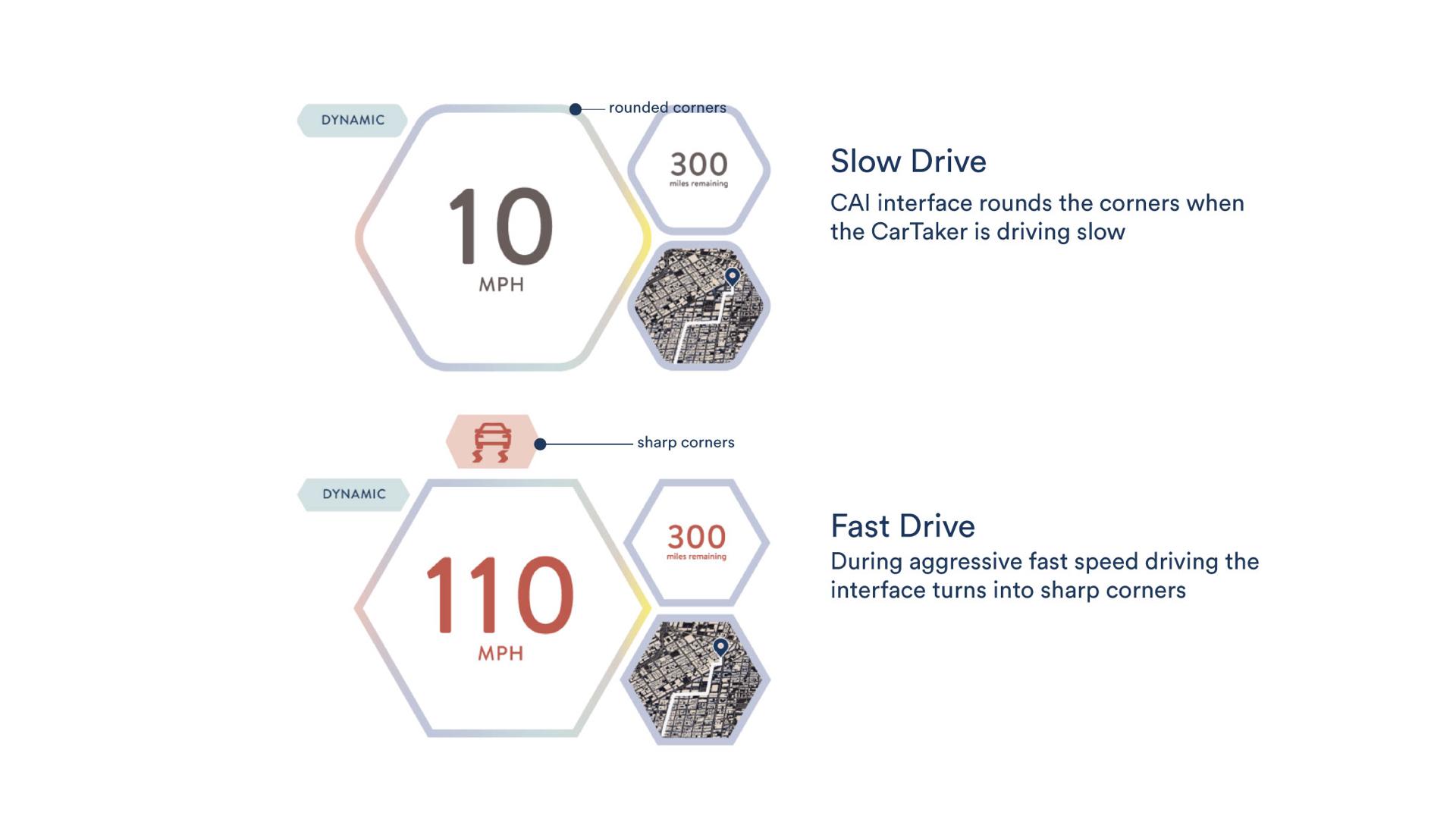 Copy of CarTaker Interface