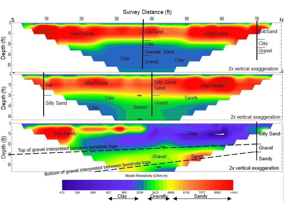 Resistivity results revealing gravel deposits on Alaska's North Slope