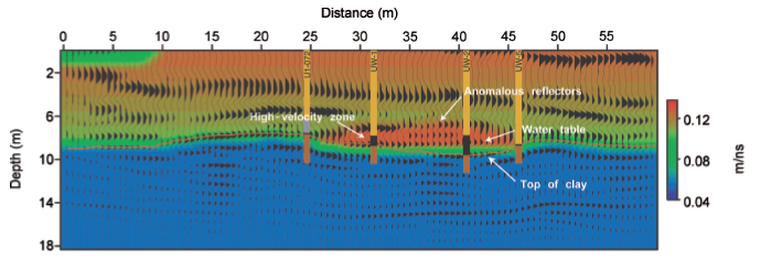 GPR_ContaminationDetection.png