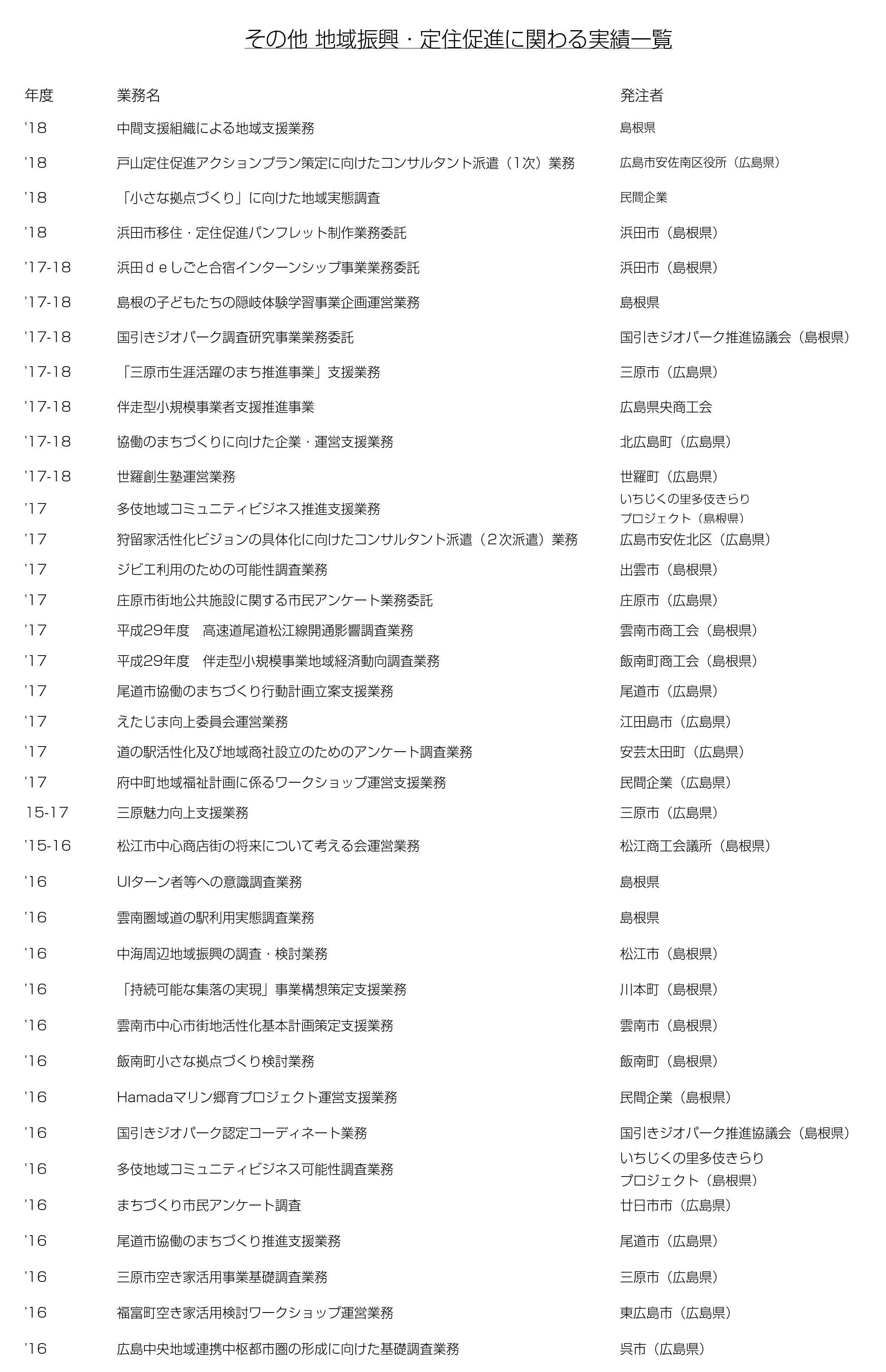 地域振興・定住促進01.jpg