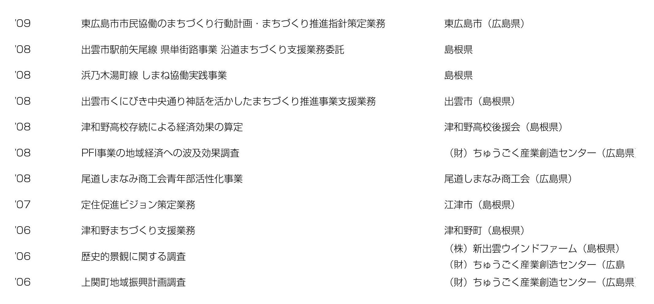 地域振興・定住促進03.jpg