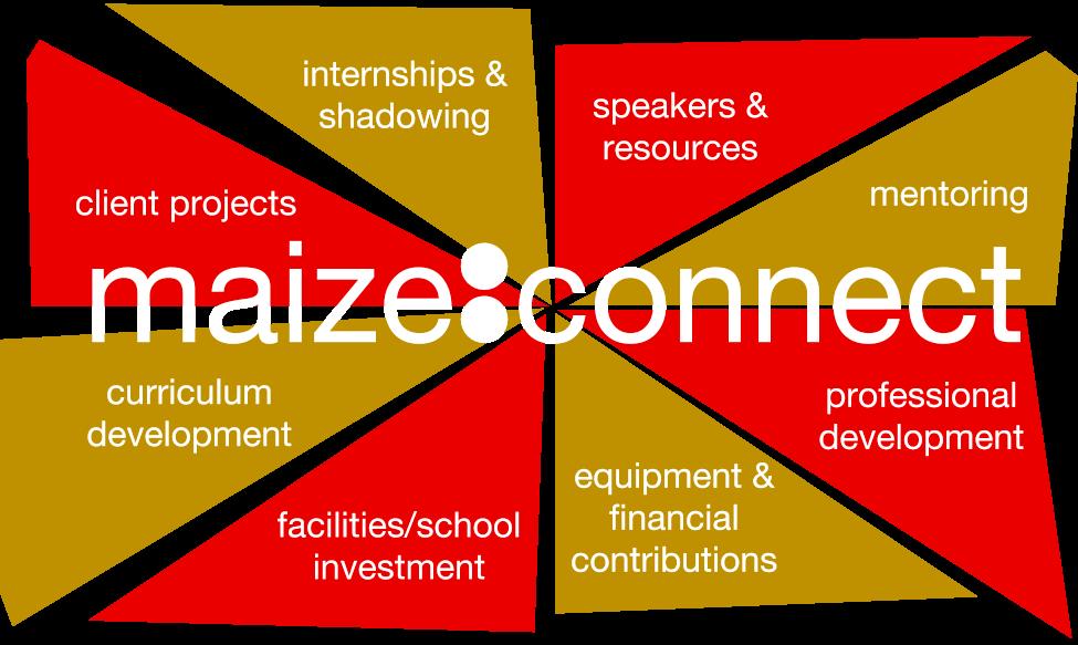 maize-connect puzzle.png